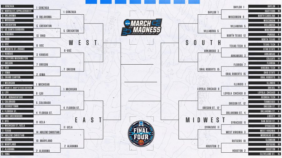The Sweet 16 has far more lower seeds than ever before, with questions of just how far they can advance in the Tournament. (Courtesy of Twitter)